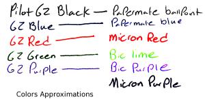 ink tests